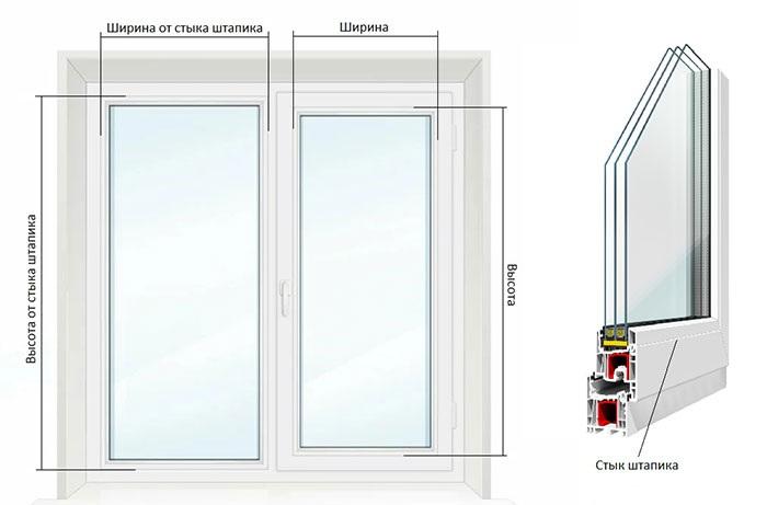 Замеры окна под шторы плиссе